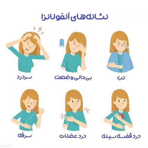 نشانه های آنفولانزا