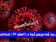آمار بروز شده ویروس کرونا در ۸ اسفند ۱۳۹۹