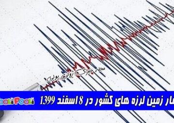 آمار زمین لرزه های کشور در ۸ اسفند ۱۳۹۹